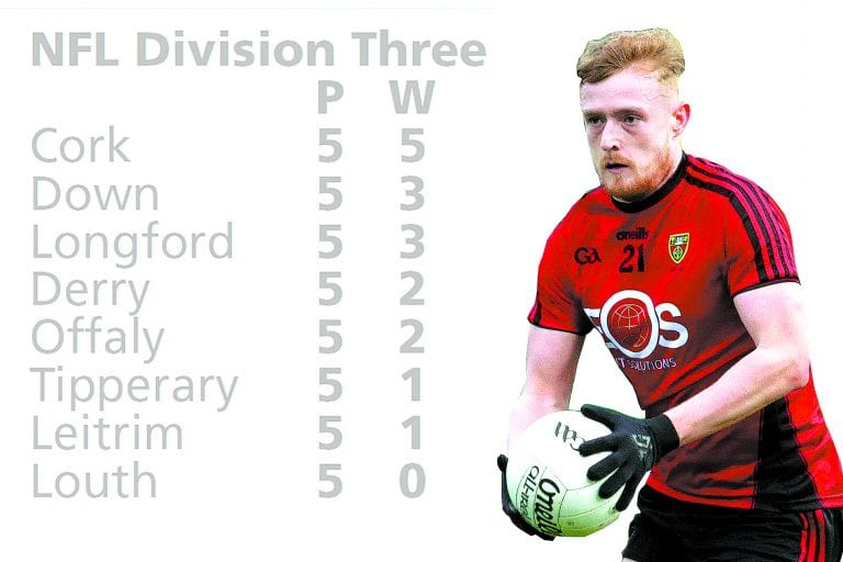 Down poised to seal promotion spot in Division Three